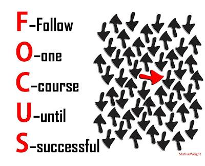 evaluate-and-focus-your-lead-nurturing-strategies-using-lead-liaison.jpg